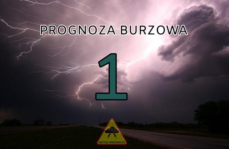 Prognoza konwekcyjna 31.05