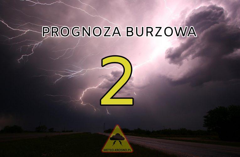 Prognoza burzowa na noc 25/26.06