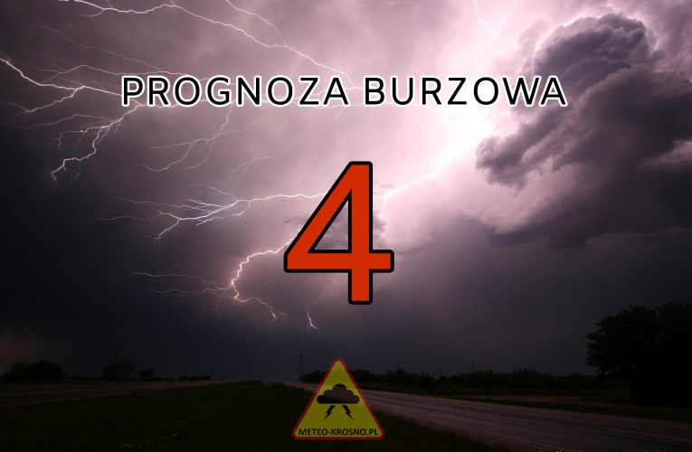 Prognoza burzowa 15.07.2021 – 4 stopień